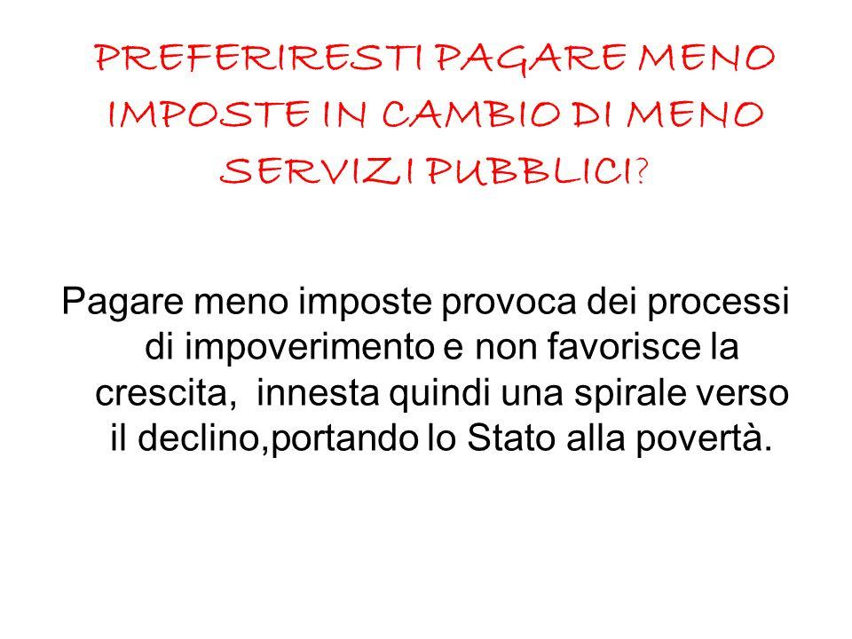 PREFERIRESTI PAGARE MENO IMPOSTE IN CAMBIO DI MENO SERVIZI PUBBLICI.