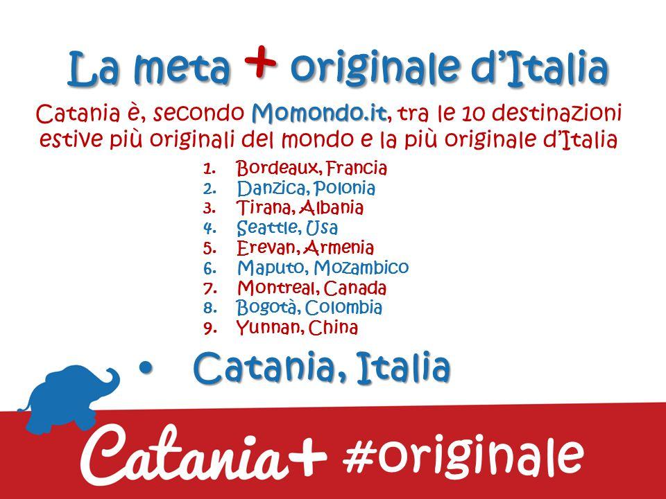 La prima meta + pasquale Momondo.it Nell'aprile del 2015 Catania, secondo i rilevamenti di Momondo.it, è risultata al primo posto mete preferite tra le mete preferite degli italiani e al terzo posto mete preferite tra le mete preferite degli svizzeri #pasquale