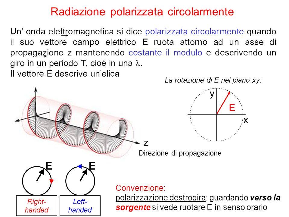 Radiazione polarizzata circolarmente Un' onda elettromagnetica si dice polarizzata circolarmente quando il suo vettore campo elettrico E ruota attorno