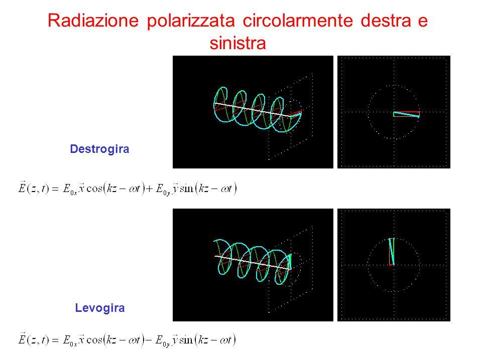 Destrogira Levogira Radiazione polarizzata circolarmente destra e sinistra