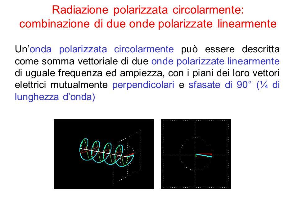 Radiazione polarizzata circolarmente: combinazione di due onde polarizzate linearmente Un'onda polarizzata circolarmente può essere descritta come som