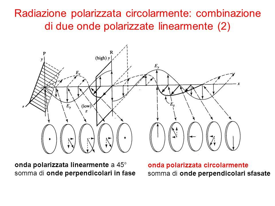 onda polarizzata linearmente a 45° somma di onde perpendicolari in fase onda polarizzata circolarmente somma di onde perpendicolari sfasate Radiazione