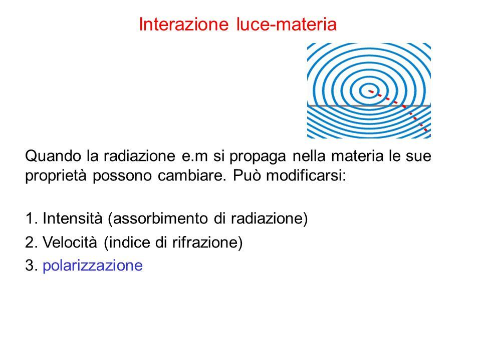 Interazione luce-materia Quando la radiazione e.m si propaga nella materia le sue proprietà possono cambiare. Può modificarsi: 1. Intensità (assorbime