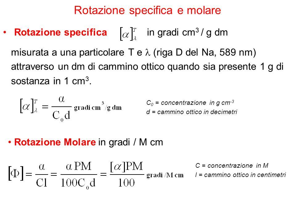 Rotazione specifica in gradi cm 3 / g dm misurata a una particolare T e (riga D del Na, 589 nm) attraverso un dm di cammino ottico quando sia presente