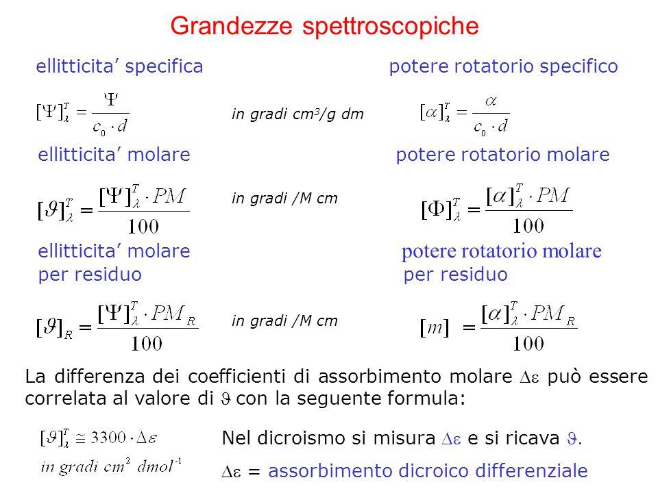 ellitticita' specifica potere rotatorio specifico La differenza dei coefficienti di assorbimento molare  può essere correlata al valore di con la s