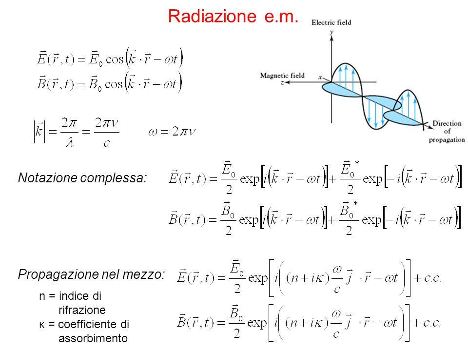 Radiazione polarizzata ellitticamente Ellitticità  tg  =b/a rapporto tra asse minore ed asse maggiore Il vettore elettrico E ruota attorno all'asse di propagazione z a cui è normale, compiendo un giro in una lunghezza d'onda, variando armonicamente il proprio modulo, da un massimo a ad un minimo b Rotazione ottica   = angolo di orientazione di E rispetto ad un piano di riferimento b a 