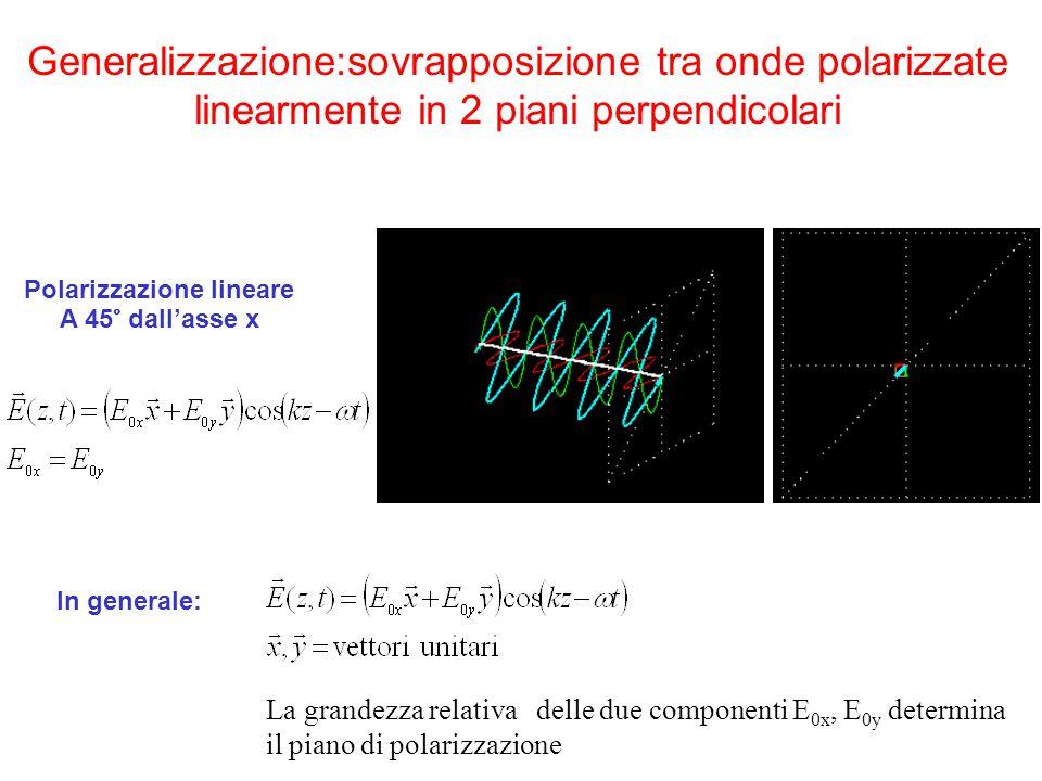 Generalizzazione:sovrapposizione tra onde polarizzate linearmente in 2 piani perpendicolari Polarizzazione lineare A 45° dall'asse x In generale: La g