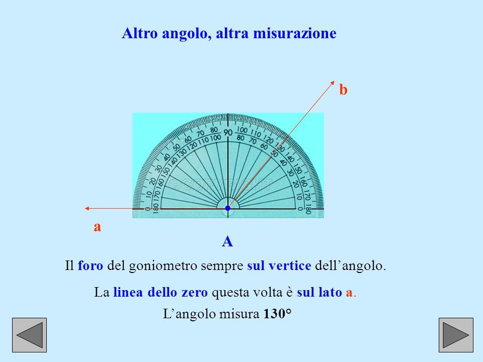 a b. A Come misurare un angolo con il goniometro Il foro posto al centro della linea orizzontale (dello zero) deve essere posizionato sul vertice dell