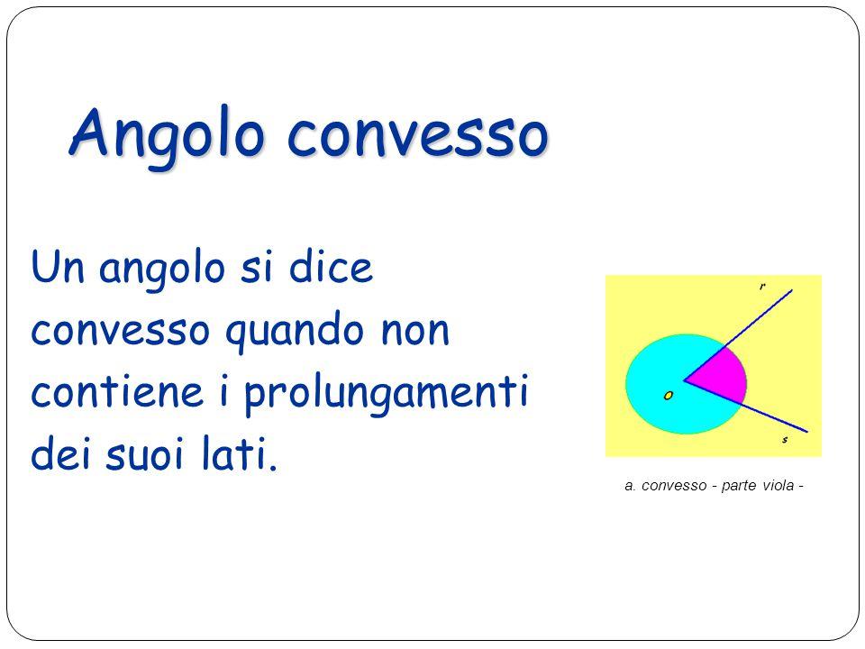 L'angolo convesso IIA Mattia Un angolo si dice CONVESSO quando contiene i prolungamenti dei suoi lati. non