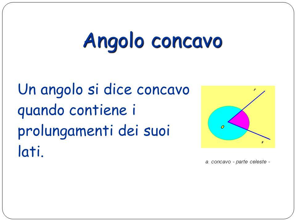 L'angolo concavo II A Luigi Un angolo si dice concavo quando contiene i prolungamenti DEI SUOI LATI