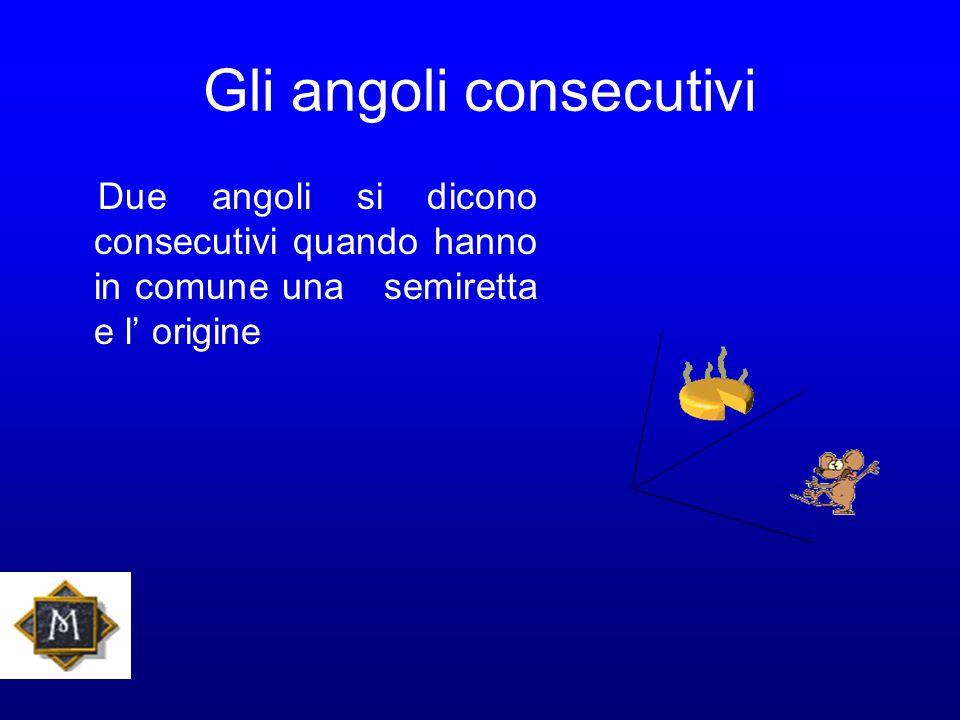 Angolo concavo Un angolo si dice concavo quando contiene i prolungamenti dei suoi lati. a. concavo - parte celeste -