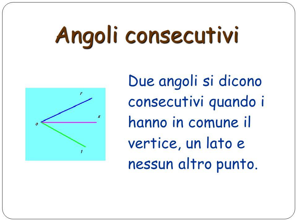 Gli angoli consecutivi Due angoli si dicono consecutivi quando hanno in comune una semiretta e l' origine