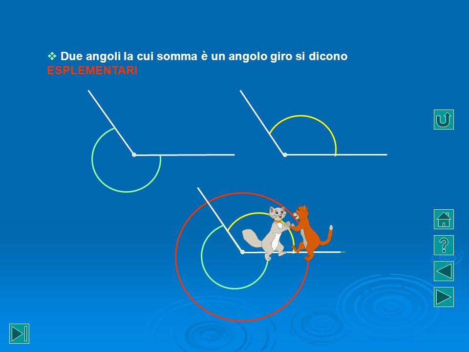 Due angoli si dicono esplementari se la loro somma è un angolo giro α β
