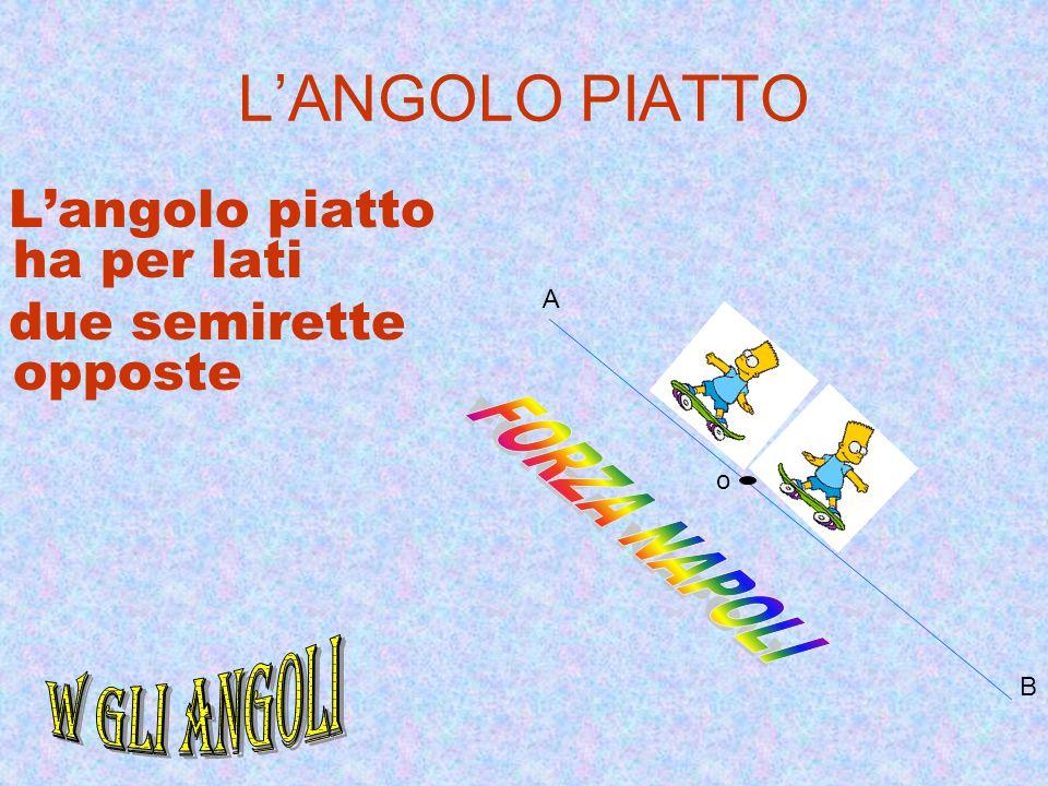 L'ANGOLO RETTO Lorenzo e Antonio Un angolo si dice retto quando è LA METà DI UN ANGOLO PIATTO A O B