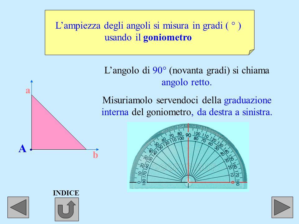 Due semirette che partono da uno stesso punto racchiudono una parte di piano che si chiama angolo A a b Le semirette a e b sono i lati dell'angolo. Il