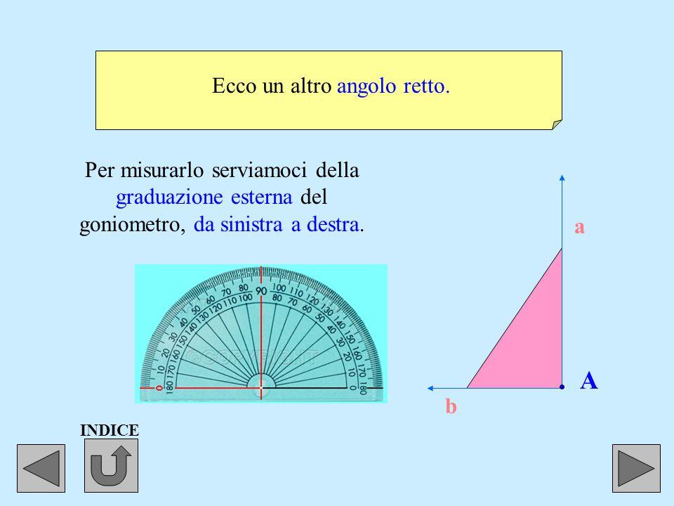 L'ampiezza degli angoli si misura in gradi ( ° ) usando il goniometro L'angolo di 90° (novanta gradi) si chiama angolo retto. Misuriamolo servendoci d