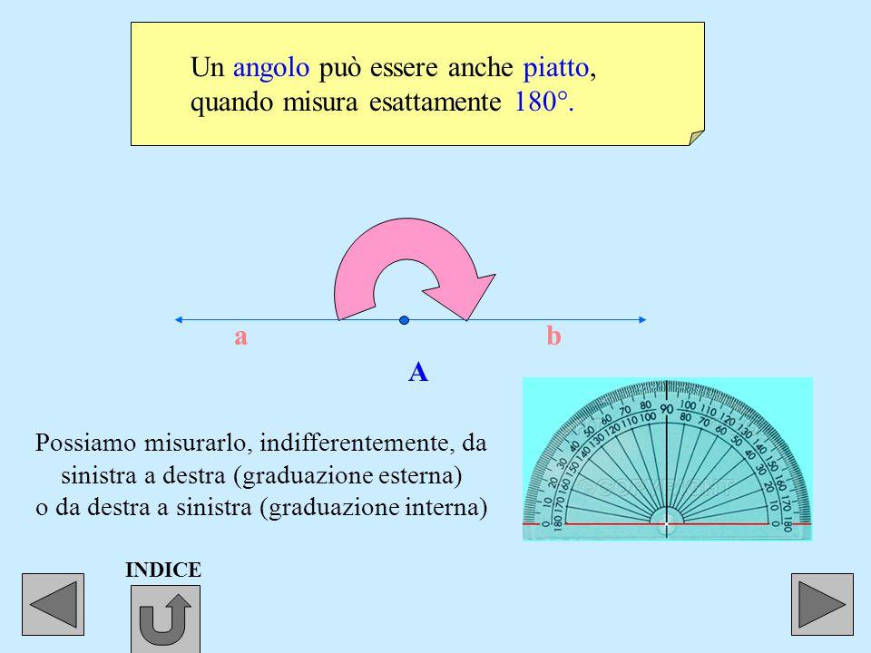 Ecco un altro angolo retto. A a b Per misurarlo serviamoci della graduazione esterna del goniometro, da sinistra a destra. INDICE