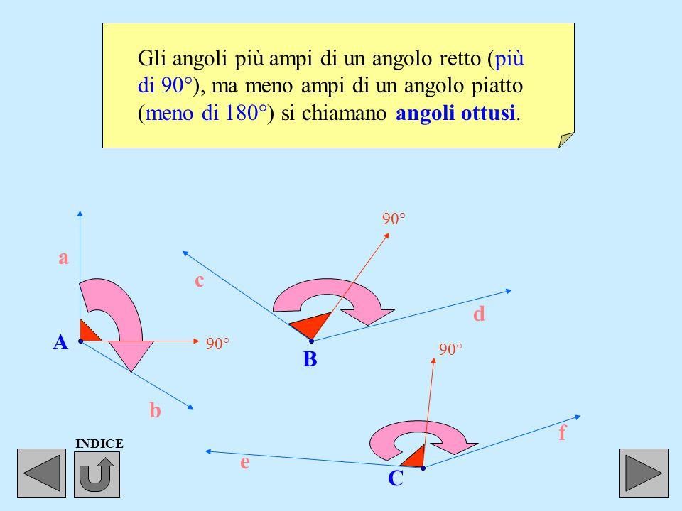 Un angolo può essere anche piatto, quando misura esattamente 180°. A ab Possiamo misurarlo, indifferentemente, da sinistra a destra (graduazione ester