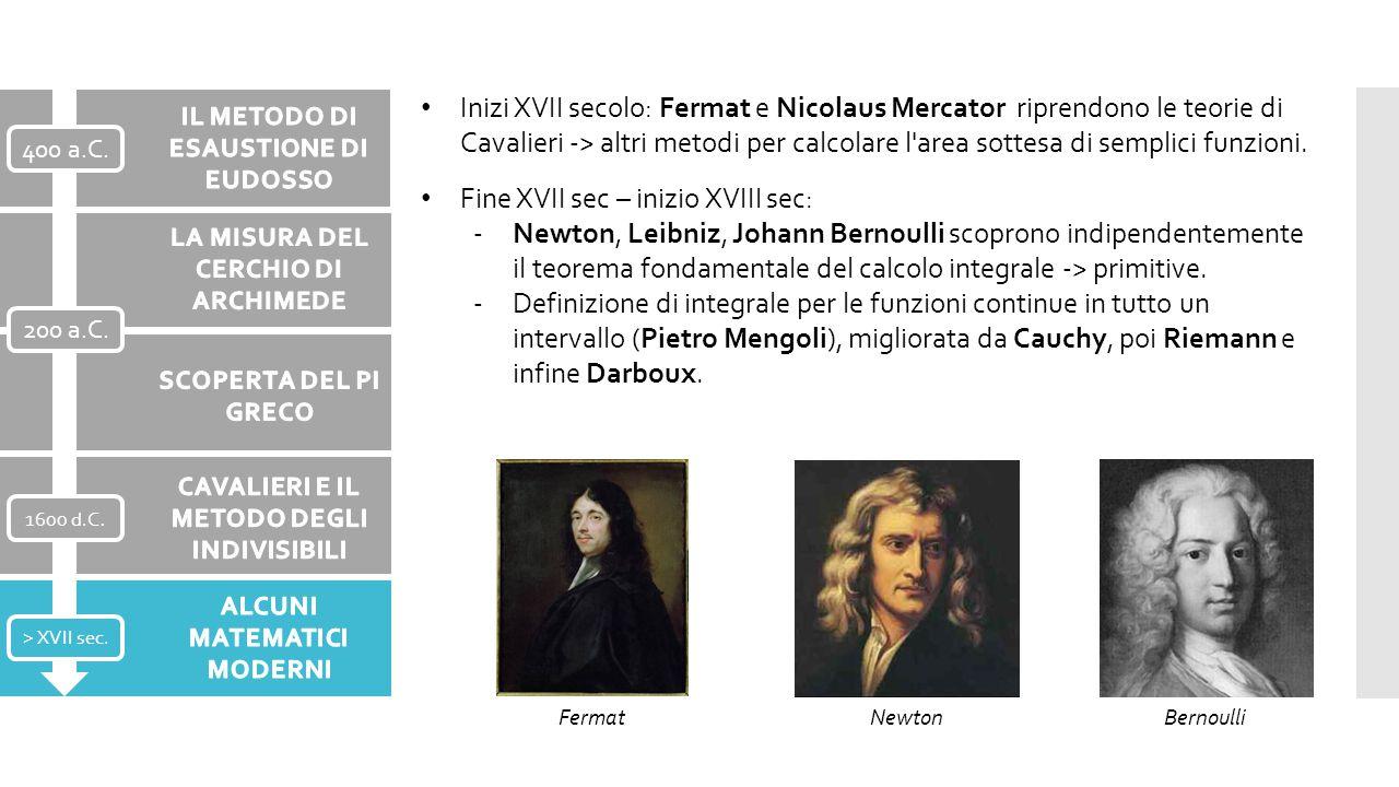 Inizi XVII secolo: Fermat e Nicolaus Mercator riprendono le teorie di Cavalieri -> altri metodi per calcolare l'area sottesa di semplici funzioni. Fin