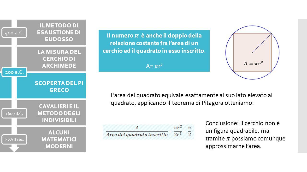 L'area del quadrato equivale esattamente al suo lato elevato al quadrato, applicando il teorema di Pitagora otteniamo: 400 a.C. 200 a.C. 1600 d.C. > X