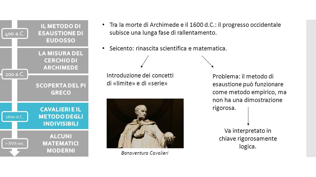 Tra la morte di Archimede e il 1600 d.C.: il progresso occidentale subisce una lunga fase di rallentamento. Seicento: rinascita scientifica e matemati