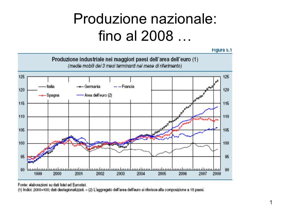 1 Produzione nazionale: fino al 2008 …