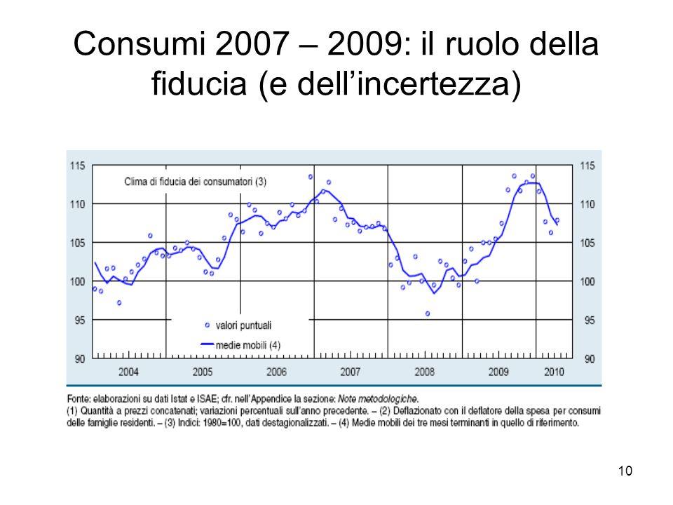 10 Consumi 2007 – 2009: il ruolo della fiducia (e dell'incertezza)