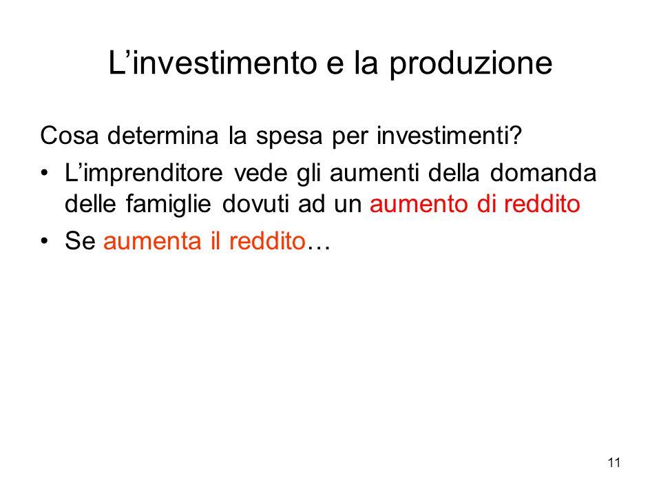 11 L'investimento e la produzione Cosa determina la spesa per investimenti? L'imprenditore vede gli aumenti della domanda delle famiglie dovuti ad un
