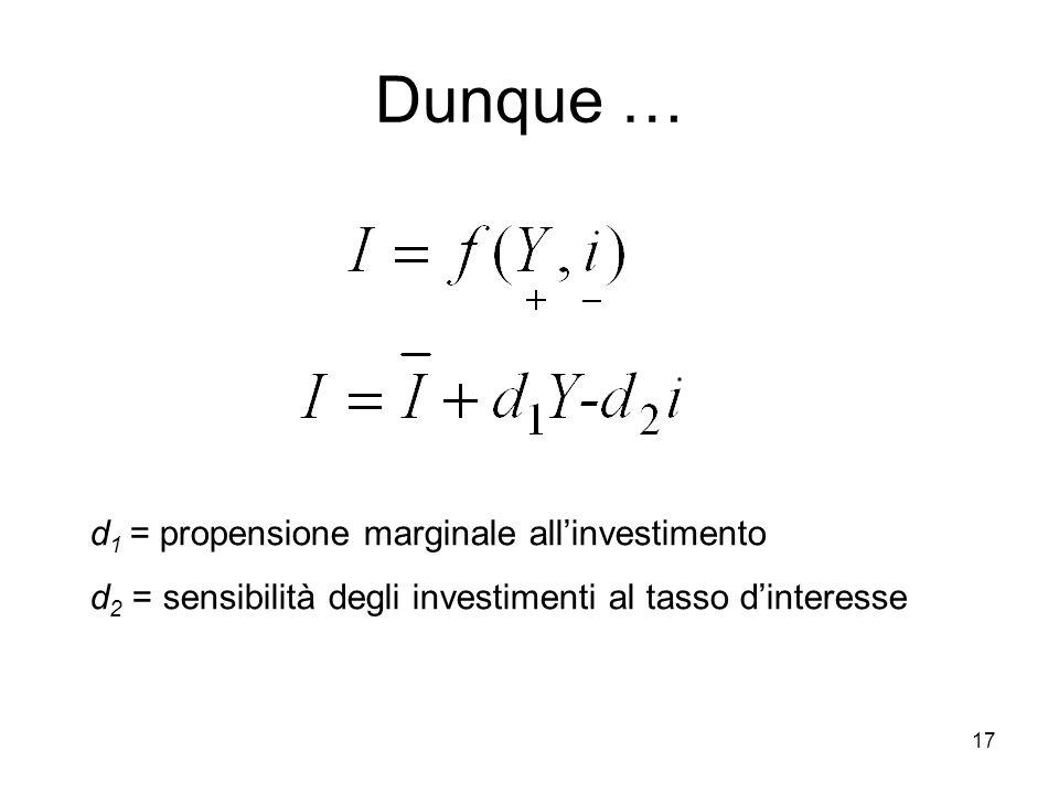 17 Dunque … d 1 = propensione marginale all'investimento d 2 = sensibilità degli investimenti al tasso d'interesse