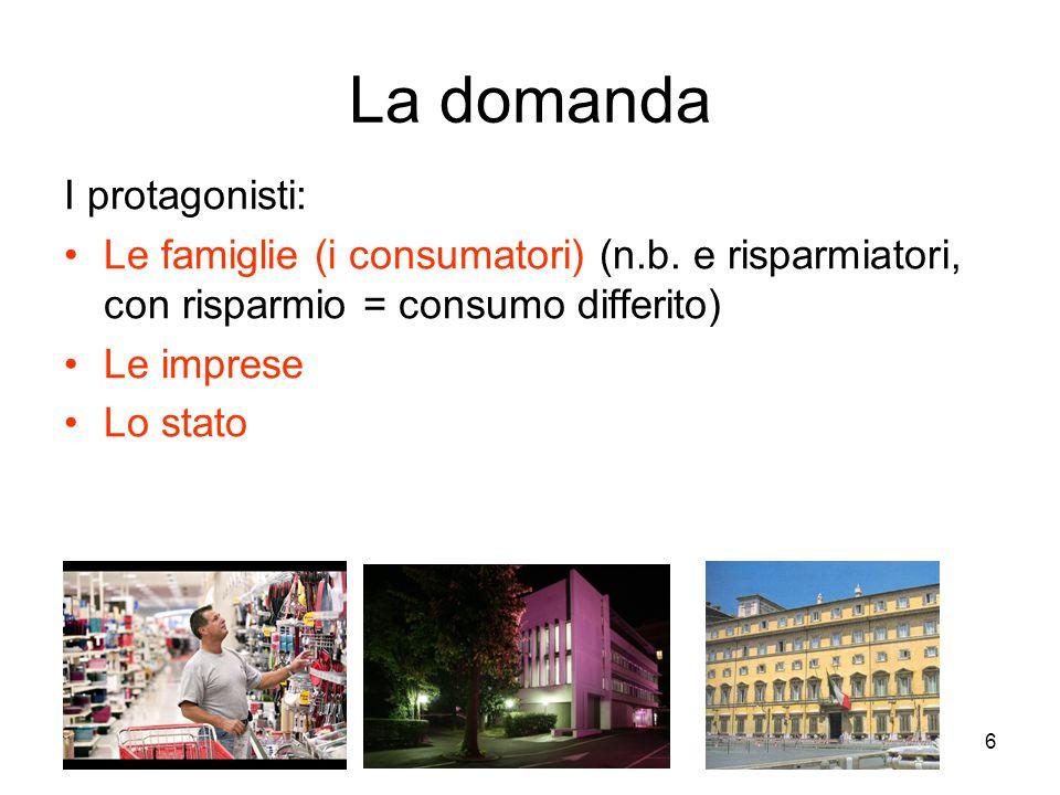 6 La domanda I protagonisti: Le famiglie (i consumatori) (n.b. e risparmiatori, con risparmio = consumo differito) Le imprese Lo stato