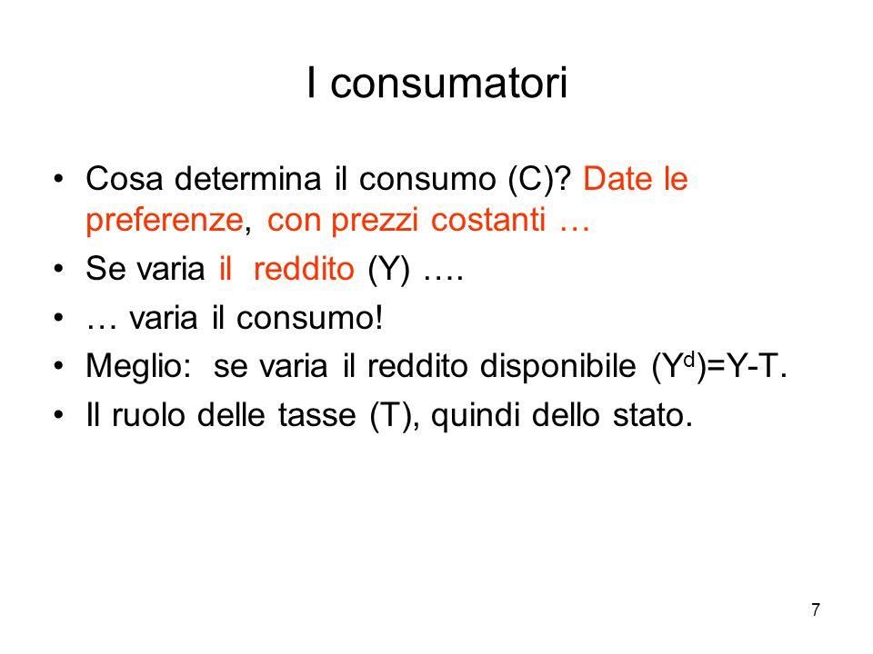 7 I consumatori Cosa determina il consumo (C)? Date le preferenze, con prezzi costanti … Se varia il reddito (Y) …. … varia il consumo! Meglio: se var