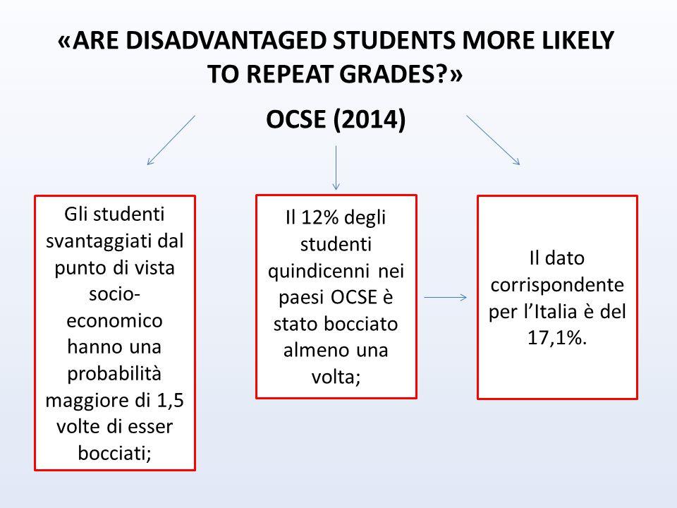 «ARE DISADVANTAGED STUDENTS MORE LIKELY TO REPEAT GRADES?» OCSE (2014) Gli studenti svantaggiati dal punto di vista socio- economico hanno una probabilità maggiore di 1,5 volte di esser bocciati; Il 12% degli studenti quindicenni nei paesi OCSE è stato bocciato almeno una volta; Il dato corrispondente per l'Italia è del 17,1%.