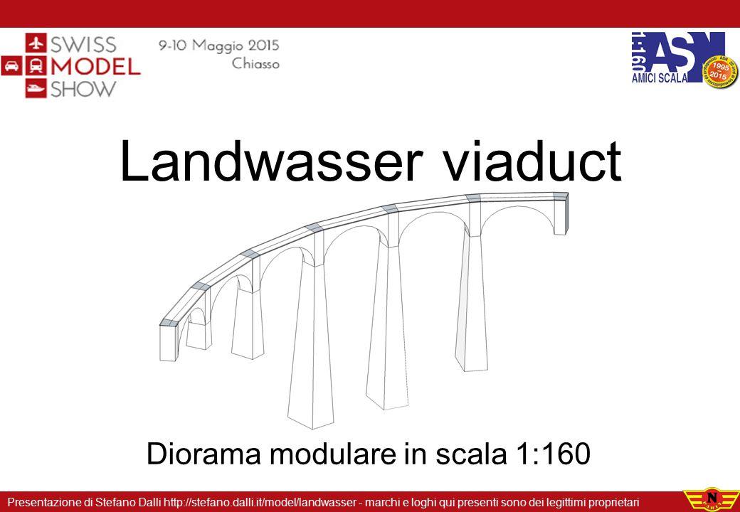 Landwasser viaduct Diorama modulare in scala 1:160 Presentazione di Stefano Dalli http://stefano.dalli.it/model/landwasser - marchi e loghi qui presen