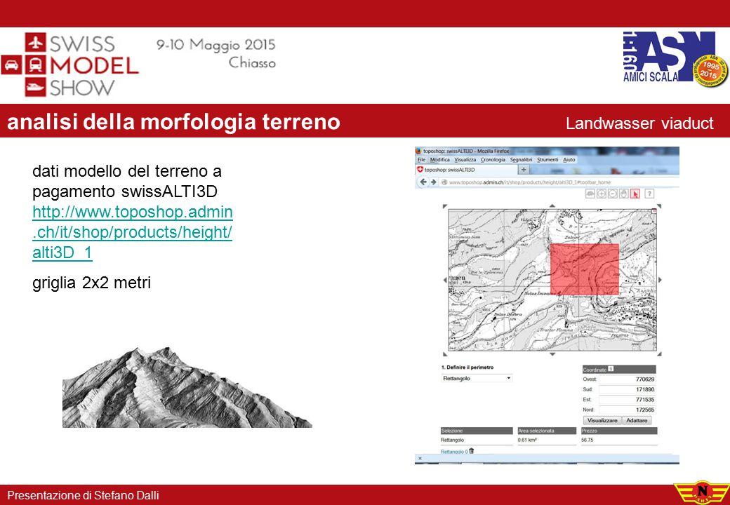 analisi della morfologia terreno Presentazione di Stefano Dalli dati modello del terreno a pagamento swissALTI3D http://www.toposhop.admin.ch/it/shop/