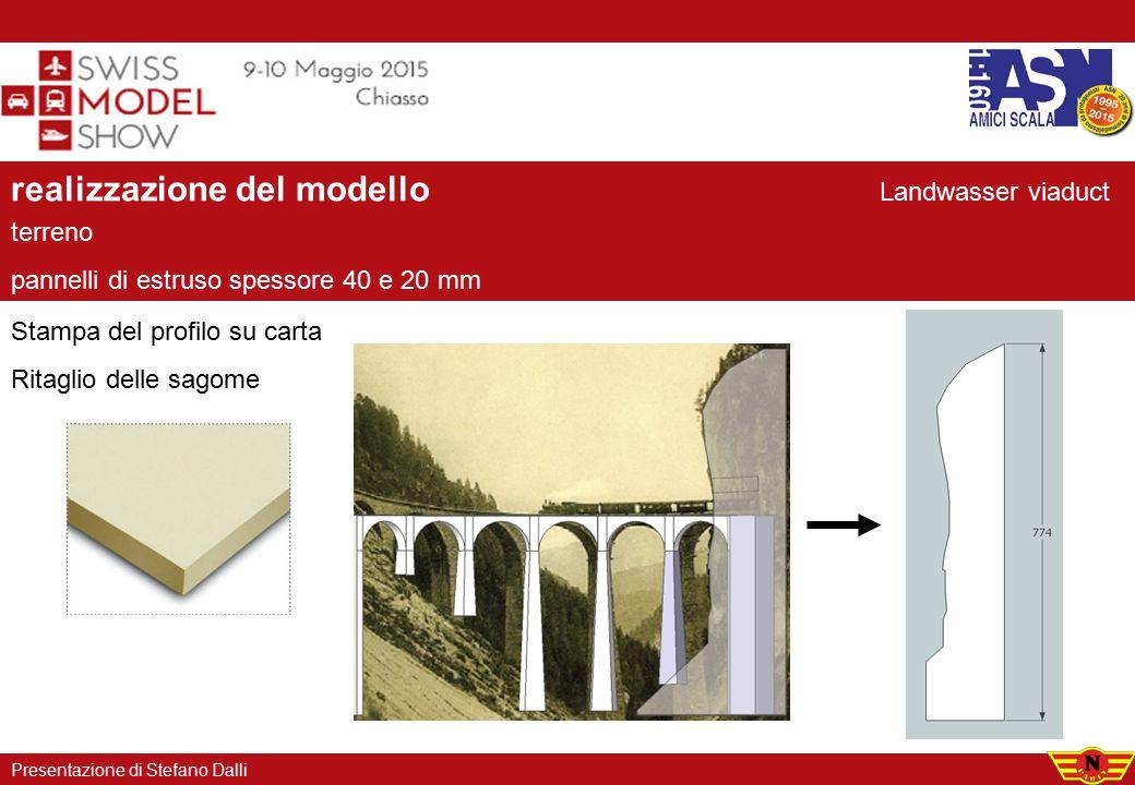 realizzazione del modello terreno pannelli di estruso spessore 40 e 20 mm Presentazione di Stefano Dalli Landwasser viaduct Stampa del profilo su cart