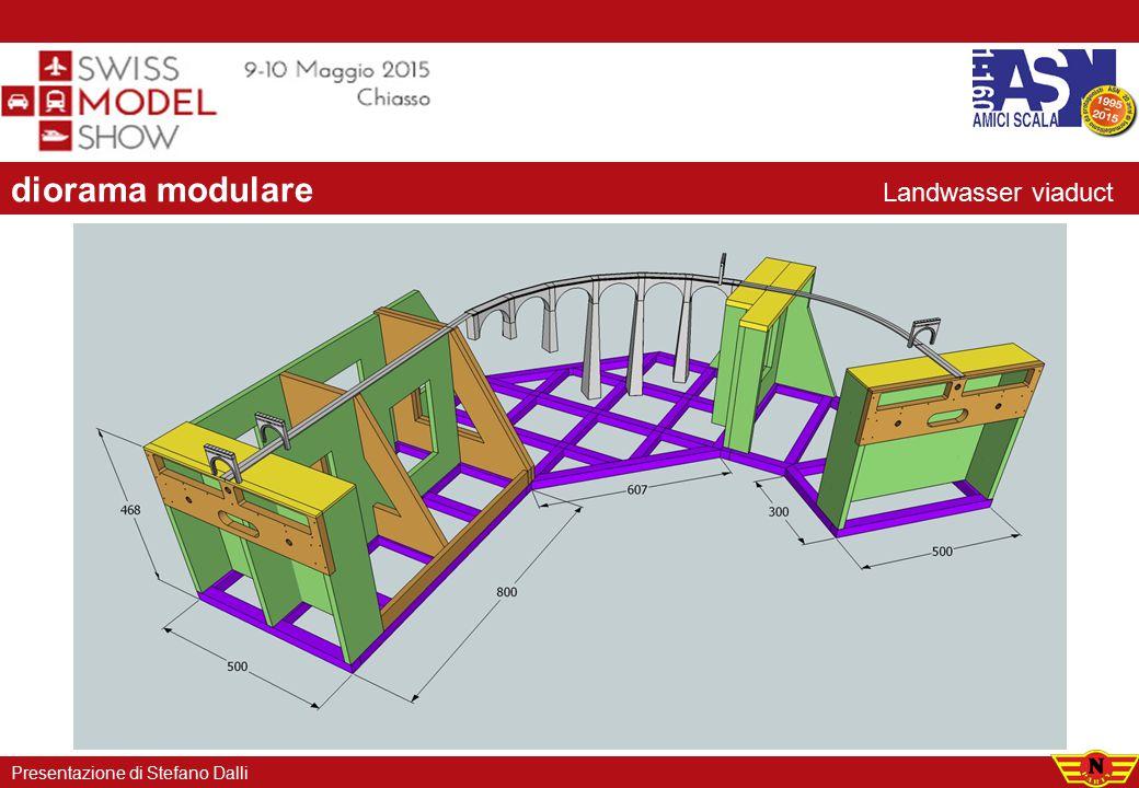 diorama modulare Presentazione di Stefano Dalli Landwasser viaduct