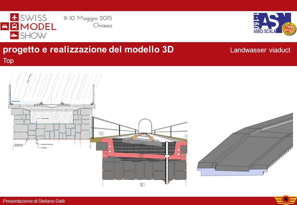 progetto e realizzazione del modello 3D Top Presentazione di Stefano Dalli Landwasser viaduct