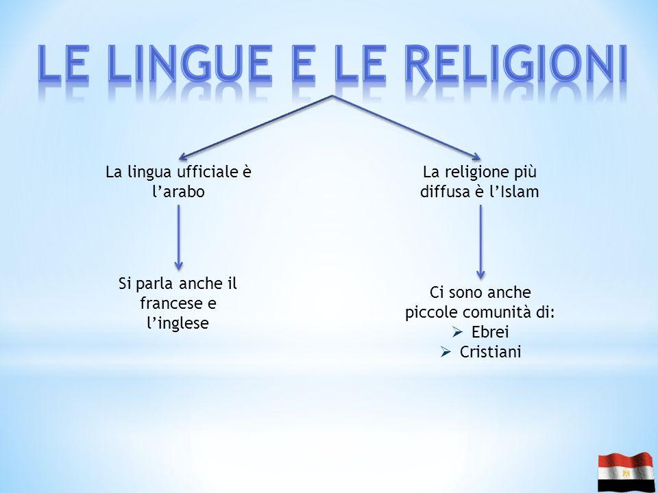 La lingua ufficiale è l'arabo Si parla anche il francese e l'inglese La religione più diffusa è l'Islam Ci sono anche piccole comunità di:  Ebrei  Cristiani