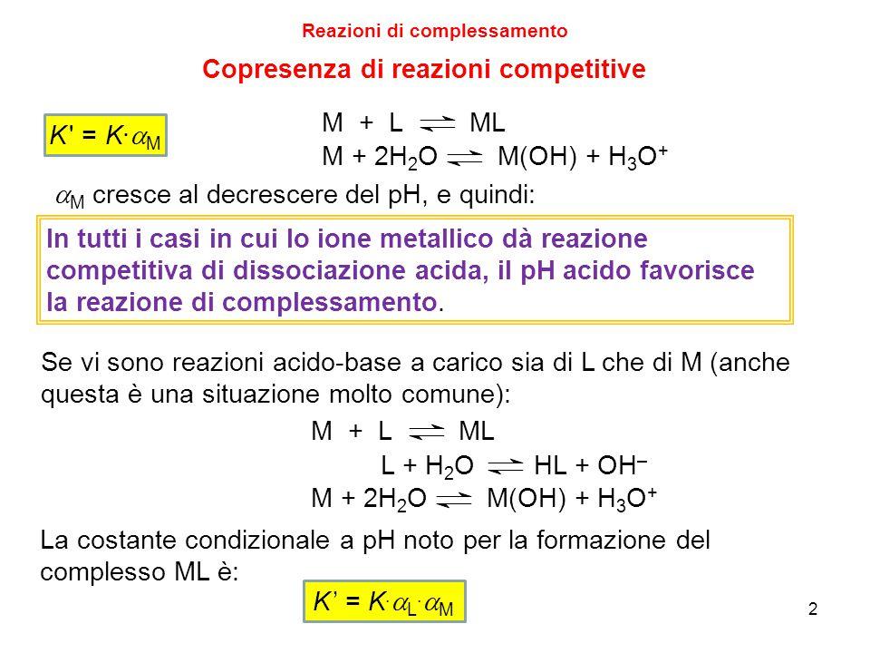 l equilibrio chimico pdf