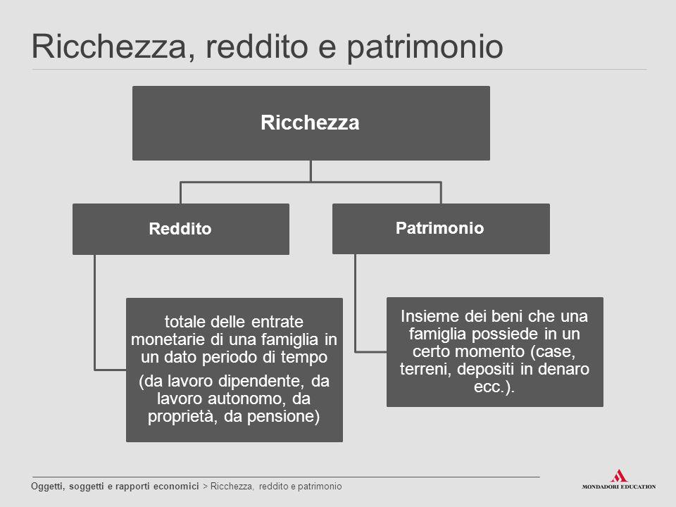 Ricchezza, reddito e patrimonio Oggetti, soggetti e rapporti economici > Ricchezza, reddito e patrimonio Ricchezza Reddito totale delle entrate moneta