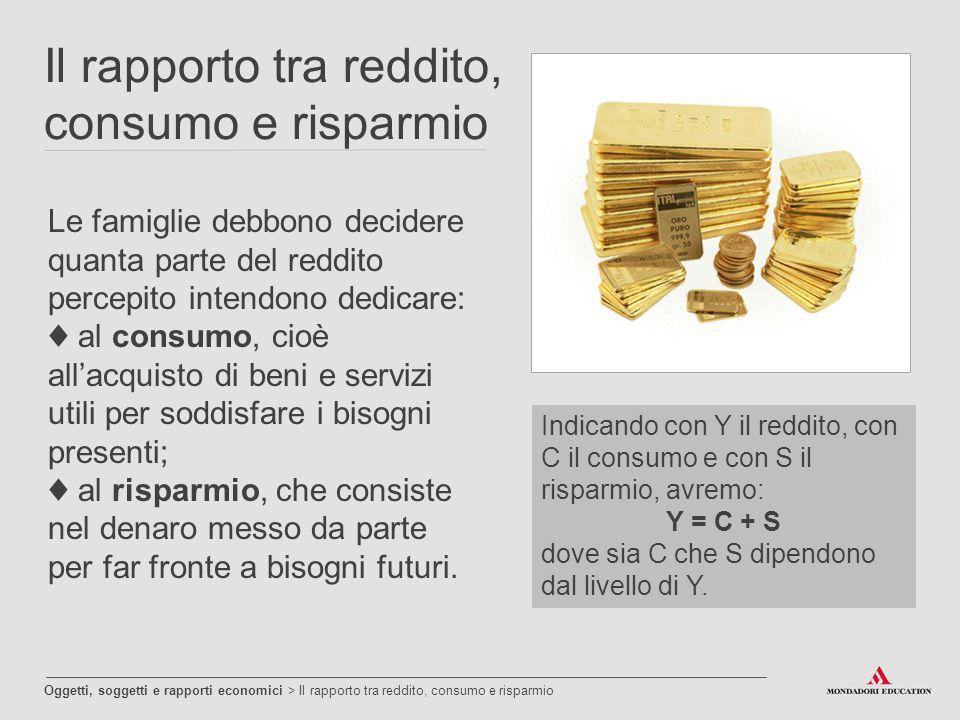 Il rapporto tra reddito, consumo e risparmio Oggetti, soggetti e rapporti economici > Il rapporto tra reddito, consumo e risparmio Le famiglie debbono