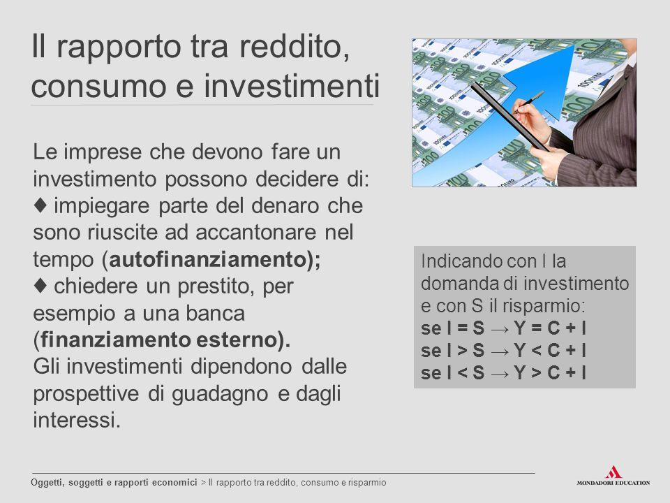 Il rapporto tra reddito, consumo e investimenti Oggetti, soggetti e rapporti economici > Il rapporto tra reddito, consumo e risparmio Le imprese che d
