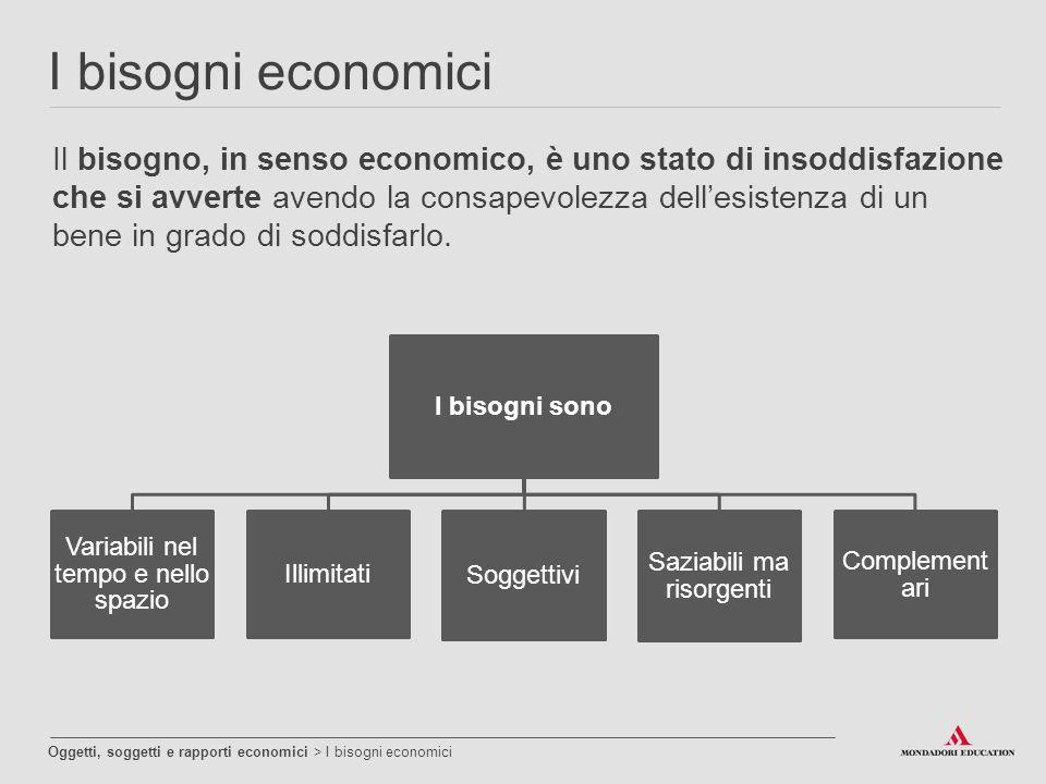 I bisogni economici Oggetti, soggetti e rapporti economici > I bisogni economici I bisogni sono Variabili nel tempo e nello spazio Illimitati Soggetti