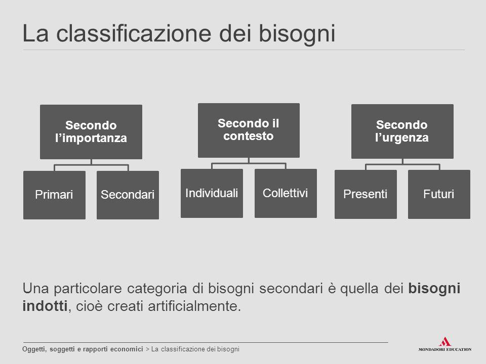 La classificazione dei bisogni Oggetti, soggetti e rapporti economici > La classificazione dei bisogni Secondo l'importanza PrimariSecondari Secondo l