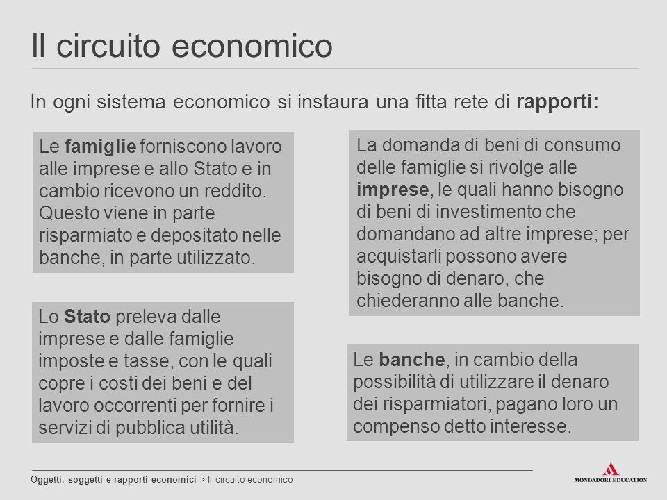 Il circuito economico Oggetti, soggetti e rapporti economici > Il circuito economico In ogni sistema economico si instaura una fitta rete di rapporti: