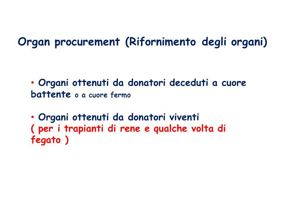 Organ procurement (Rifornimento degli organi) Organi ottenuti da donatori deceduti a cuore battente o a cuore fermo Organi ottenuti da donatori vivent