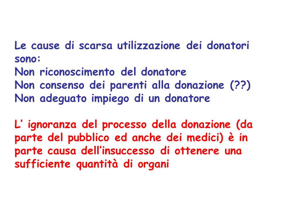 Le cause di scarsa utilizzazione dei donatori sono: Non riconoscimento del donatore Non consenso dei parenti alla donazione (??) Non adeguato impiego