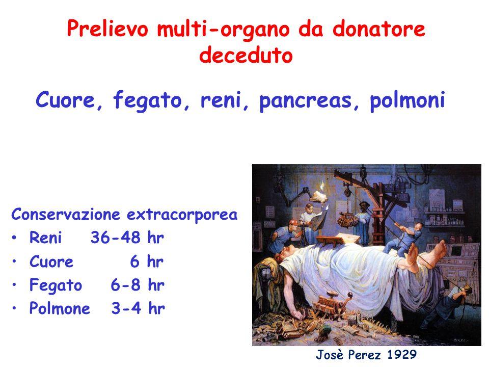 Prelievo multi-organo da donatore deceduto Conservazione extracorporea Reni 36-48 hr Cuore 6 hr Fegato 6-8 hr Polmone 3-4 hr Cuore, fegato, reni, panc