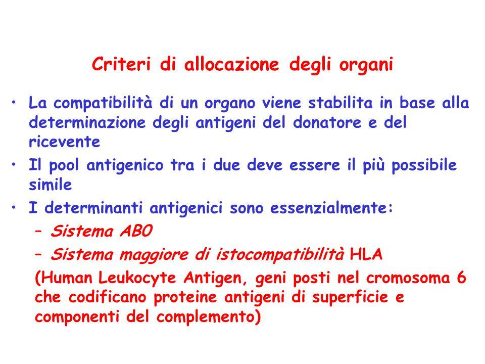 Criteri di allocazione degli organi La compatibilità di un organo viene stabilita in base alla determinazione degli antigeni del donatore e del riceve