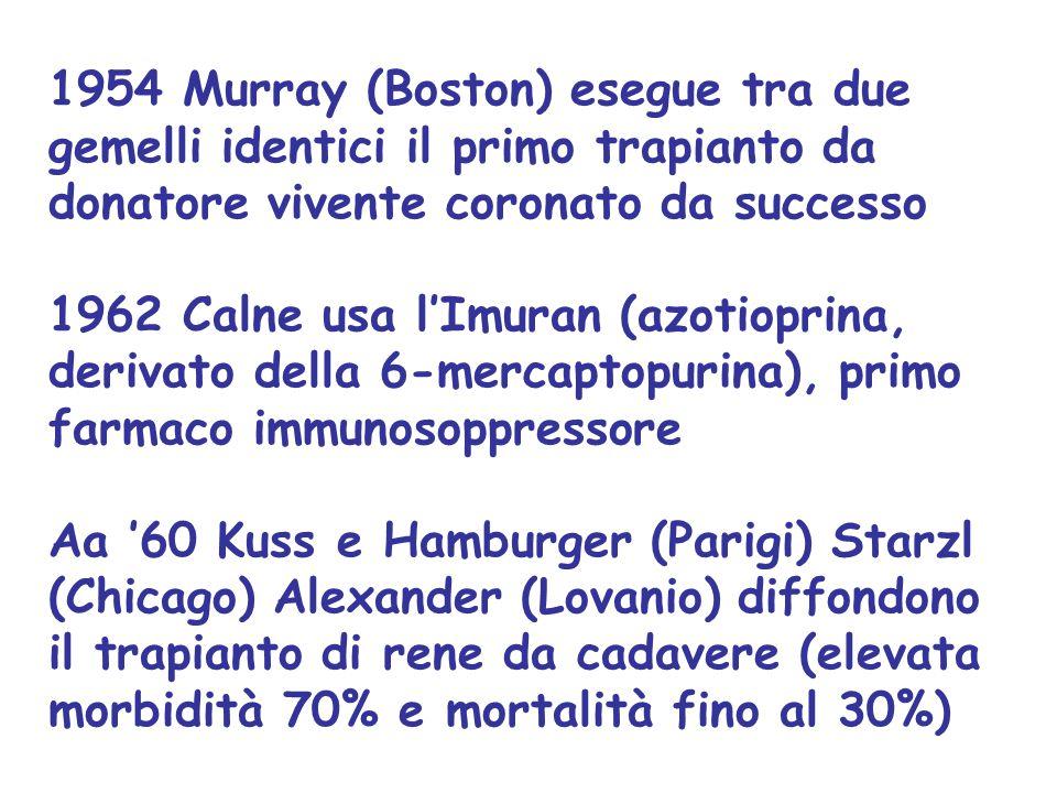 1954 Murray (Boston) esegue tra due gemelli identici il primo trapianto da donatore vivente coronato da successo 1962 Calne usa l'Imuran (azotioprina,
